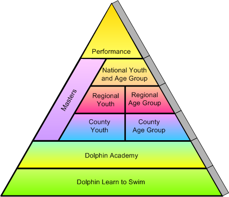 pyramid_masters